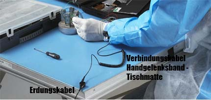 Erdungskabel Tischmatte und Handgelenksband