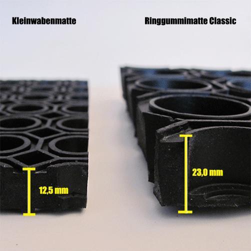 Vergleich Kleinwabenmatte - Ringgummimatte Classic